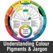 Understanding Colour Pigments & Jargon